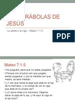 Las parábolas de Jesús-La astilla y la viga