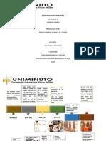 MATEMATICAS-LINEA DE TIEMPO.docx