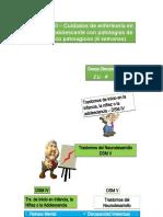 3 T déficit de la atención con hiperactividad.pptx