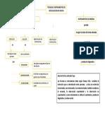 TECNICAS E INSTRUMENTOS DE RECOCLECCION DE DATOS