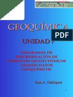 Unidad 7_Diagramas de Discriminacion Geotectonica