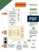 Sesion 3 CALIDAD y cantidad DEL AGUA.pdf