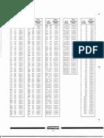 IMECO EVAPORATIVE CONDENSER XLPXL765 PERFORMANCE TABLE