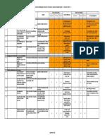 303667234-Environemental-Management-System-Risk-Register-Aspect-and-Impacts-Register