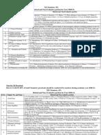 chemistry deleted.pdf