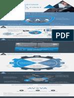 Citect SCADA Support-Infographic