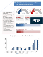 Raport săptămânal INSP (EpiSaptamana31)