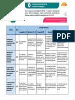 Rúbrica evaluación I3P-2