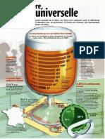Infographie Carrefour - La Bière, Boisson Universelle