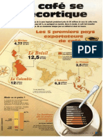 Infographie Carrefour - Le Café Se Décortique
