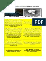Actividad Adam Smith- David Ricardo