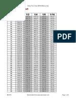 Delay-Time-Chart.pdf