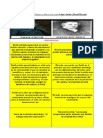 Actividad Adam Smith- David Ricardo.docx