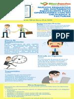Infografía_Nuevo documento equivalente