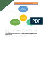 KOCH-JESSICA-FACTORES QUE INCIDEN EN UN PLAN DE COMPENSACION.pdf