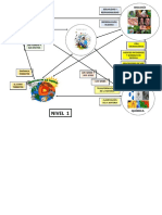 mapa ciencias etapa1