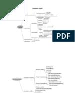 resumo pdf3 - crimin.