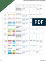 Contactos DS4A.pdf