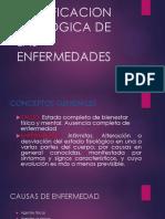 CLASIFICACION ETIOLOGICA DE LAS ENFERMEDADES