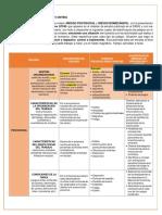 2. TALLER PELIGRO Y MEDIDAS DE PREVENCION Y CONTROL (1)