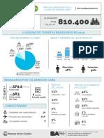 1-Infografia-Perfil-Brasil-2019_0