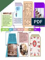 lineadetiempocontabilidaddecosto-XXXXXX.pdf