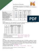 Ejercicios decisiones financieras de largo plazo (1)