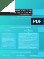 TAREA 1 Líneas de evolución de los derechos fundamentales Peces-Barba Cap VI
