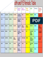 updated hpe periodic table
