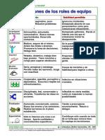 roles de Belbin.pdf