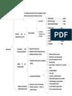 CUADRO SINOPTICO GTC 24.pdf