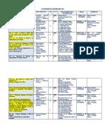 ACTIVIDADES DE ANIVERSARIO 2019.docx