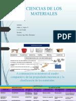 cuandro comparativo ciencia de los materiales.pptx