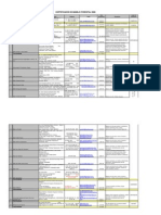 listado_certificados_sep2009(4)