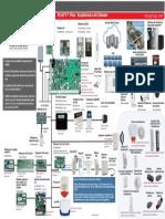 5IN2442 ProSYS Plus Arquitectura del Sistema_Jan 2017 V2.pdf