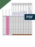 First Grade ELA Interim Assessment Tracker
