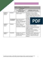 PDF2_FINAL_05_AM7_MD_LT1_1bim_Quadro_G20.docx