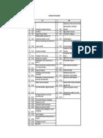 listado de estandares internacionales