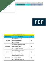 Matriz de Riesgos Basc