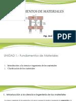 Fundamentos de Materiales Unidades 1 - 2