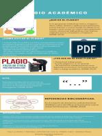 Infografía Plagio.