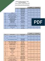 Cronograma de Exámenes Ordinarios - Profesorado de Educación Primaria