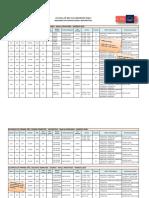 ICINF - Planilla NRCs 2020-2