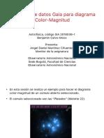 Color-magnitude_diagram-presentation