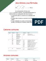 Compuestos Iónicos y sus fórmulas