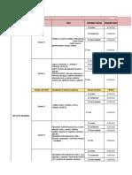 Cronograma de Actividades - ANATOMÍA II-2020-1 (1) (1).xlsx