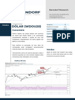 Dólar (WDOU20)