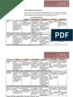 EDUCACIÓN PRIMARIA EJES.pdf