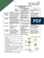 Rubrica para evaluar lectura complementaria  6° básico.pdf