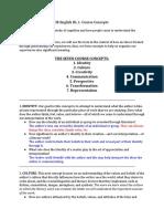 ib english hl 1  course concepts